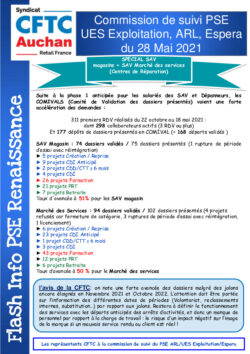 COMMISSION DE SUIVI PSE 28 MAI 2021 SPECIALE SAV